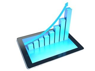 Financial report & statistics. Graph