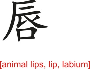 Chinese Sign for animal lips, lip, labium