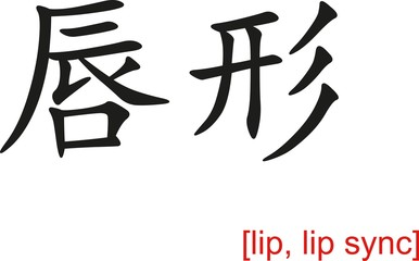 Chinese Sign for lip, lip sync