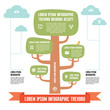 Infographic Business Concept - tree with clouds