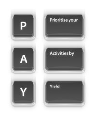 PAY Acronym on 3D Buttons of Computer Keyboard.