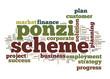 Ponzi scheme word cloud