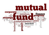 Mutual fund word cloud poster
