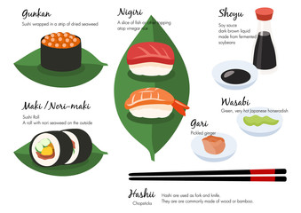 Sushi Tips and Definitions