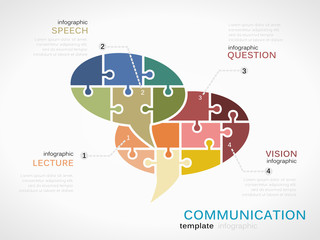 Communication infographic template with speech bubble