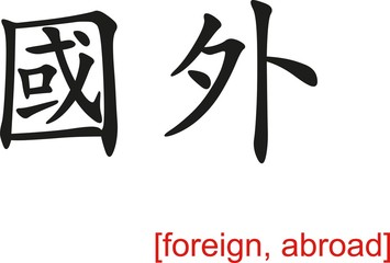 Chinese Sign for foreign, abroad