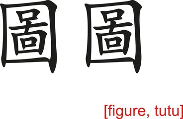 Chinese Sign for figure, tutu