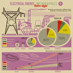 Energy infographic 1