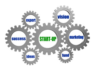 start up and business concept words in silver grey gears