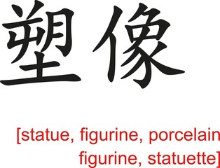 Chinese Sign for statue, figurine, porcelain figurine,statuette