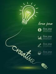 idea concept with light bulbs on blackboard background