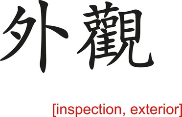 Chinese Sign for inspection, exterior