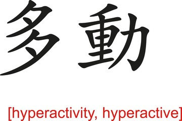 Chinese Sign for hyperactivity, hyperactive