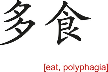 Chinese Sign for eat, polyphagia