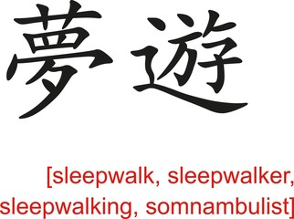 Chinese Sign for sleepwalk, sleepwalker, somnambulist
