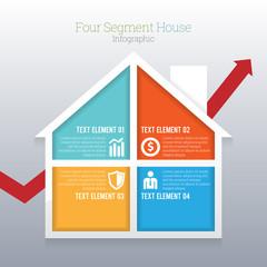 Four Segment House Infographic