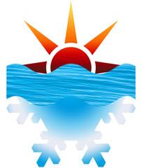 rôle régulateur thermique des océans sur la planète