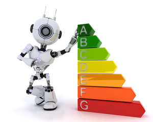 Robot with energy ratings