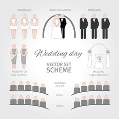 Vector Set Wedding day. Scheme