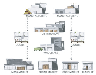Sketch style Vector of Supply Chain Buildings.Color version.