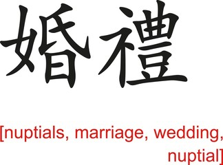 Chinese Sign for nuptials, marriage, wedding, nuptial