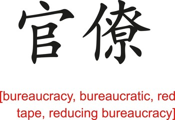 Chinese Sign for bureaucracy,red tape, reducing bureaucracy