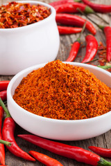 Chili powder on the background board