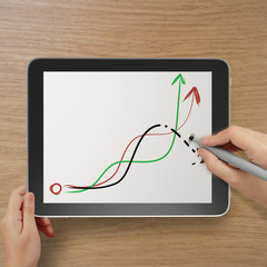 hand with stylus and eraser deleting falling graph business as c