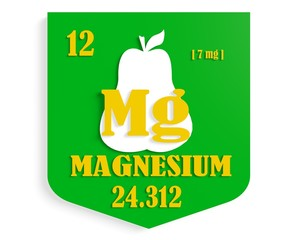 pear nutrition value description like chemistry element magnesiu