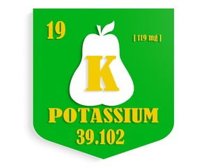 pear nutrition value description like chemistry element potassiu