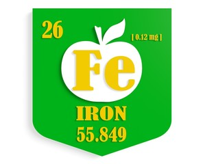 apple nutrition value description like chemistry element iron