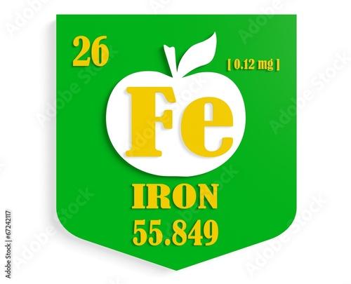apple nutrition value description like chemistry element iron