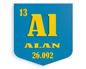 name alan on shield instead chemical element