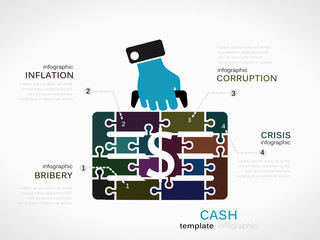Cash concept infographic template with money case