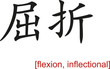 Chinese Sign for flexion, inflectional