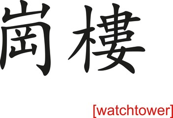 Chinese Sign for watchtower