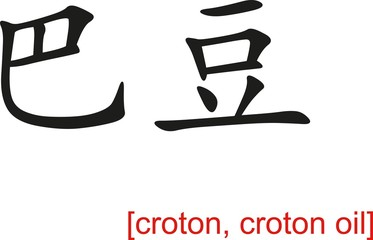 Chinese Sign for croton, croton oil