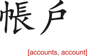 Chinese Sign for accounts, account