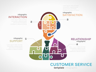 Customer service infographic template with representative