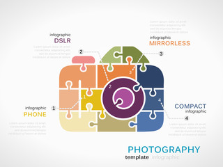 Photography concept infographic template with camera