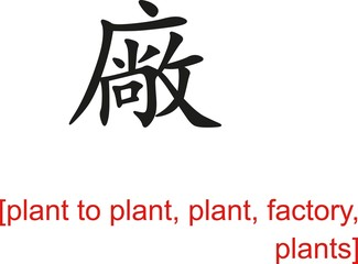 Chinese Sign for plant to plant, plant, factory, plants