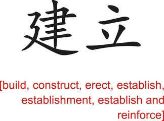 Chinese Sign for build, construct,erect,establish,establishment