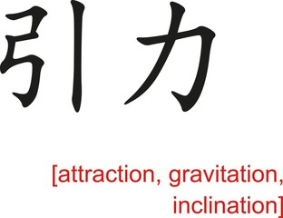 Chinese Sign for attraction, gravitation, inclination
