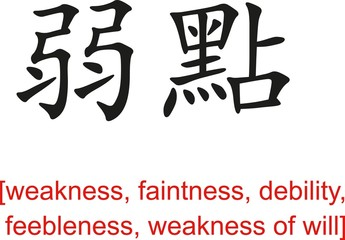 Chinese Sign for weakness, faintness, debility, feebleness