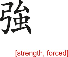 Chinese Sign for strength, forced