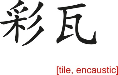 Chinese Sign for tile, encaustic