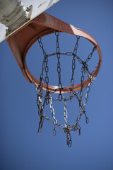 Goal of basketball