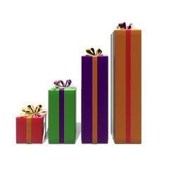 hogere verkoop van cadeaus