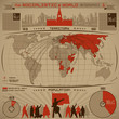 Socialistic infographic