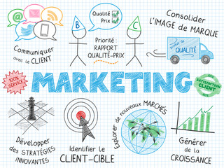 "Croquis ""MARKETING"" (publicité communication stratégie)"
